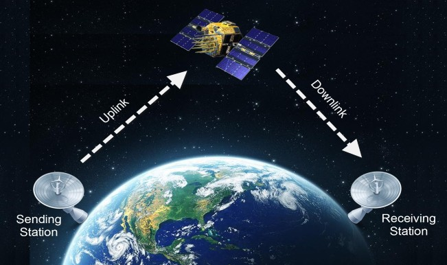 What are Satellites? How Satellites Work? Full Explain in Hindi